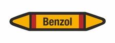 Rohrleitungskennzeichnung Aufkleber Etikett Benzol DIN...