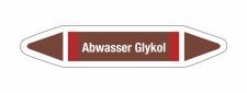 Rohrleitungskennzeichnung Abwasser Glykol DIN 2403...