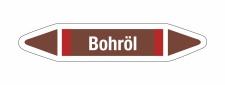 Rohrleitungskennzeichnung Aufkleber Bohröl DIN 2403...