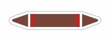 Rohrleitungskennzeichnung Aufkleber Blanko DIN 2403...
